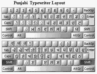 Help with english writing punjabi font